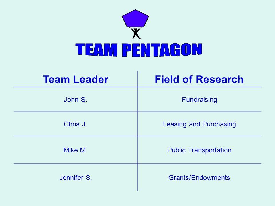 TEAM PENTAGON Team Leader Field of Research John S. Fundraising