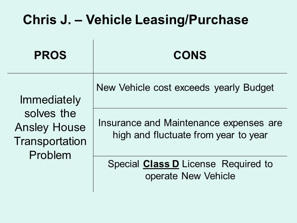 Chris J. – Vehicle Leasing/Purchase