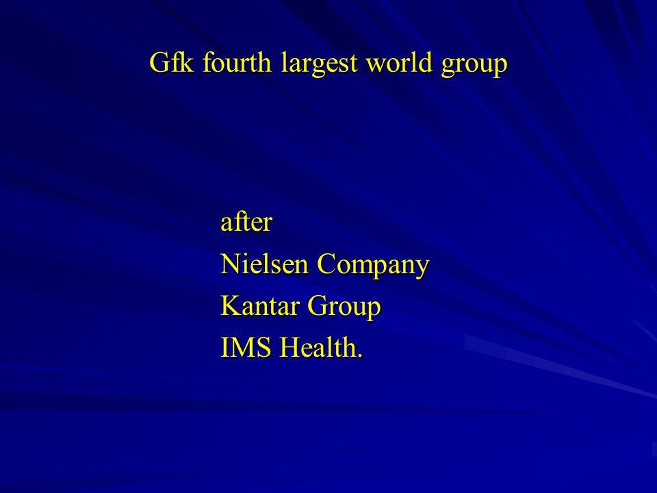 Gfk fourth largest world group