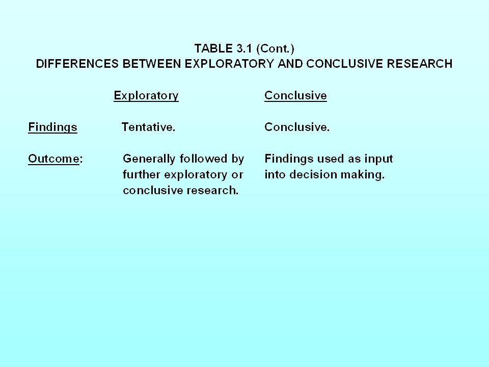 Table 3.1 Differences Between Exploratory and Conclusive Research (Cont.)