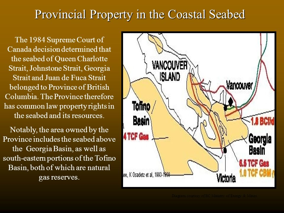 Provincial Property in the Coastal Seabed