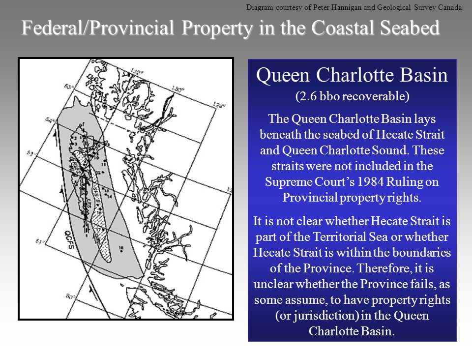 Federal/Provincial Property in the Coastal Seabed