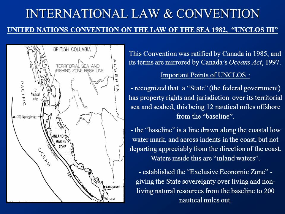 INTERNATIONAL LAW & CONVENTION