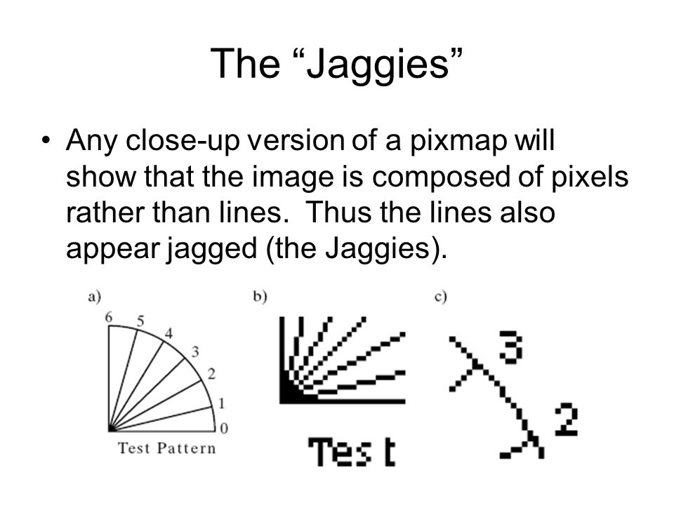 The Jaggies