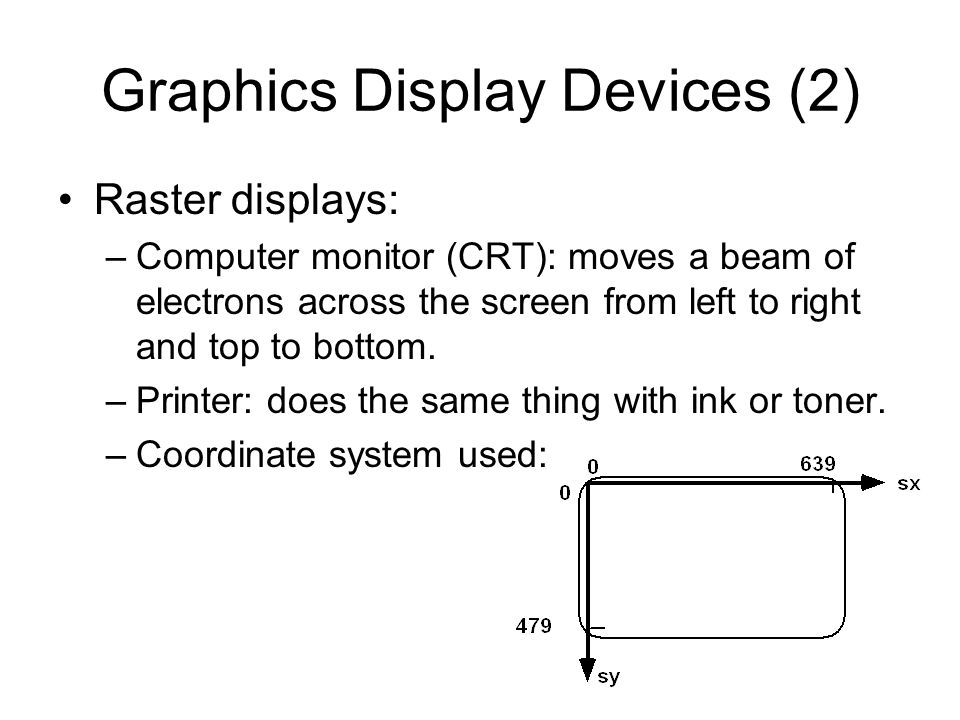 Graphics Display Devices (2)