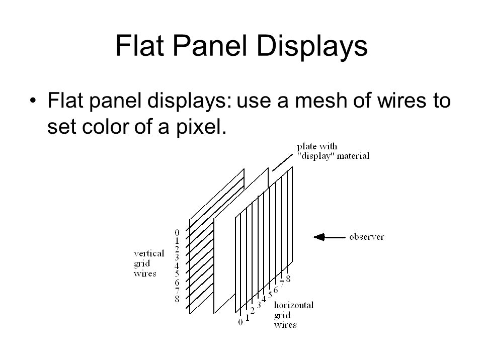 Flat Panel Displays Flat panel displays: use a mesh of wires to set color of a pixel.