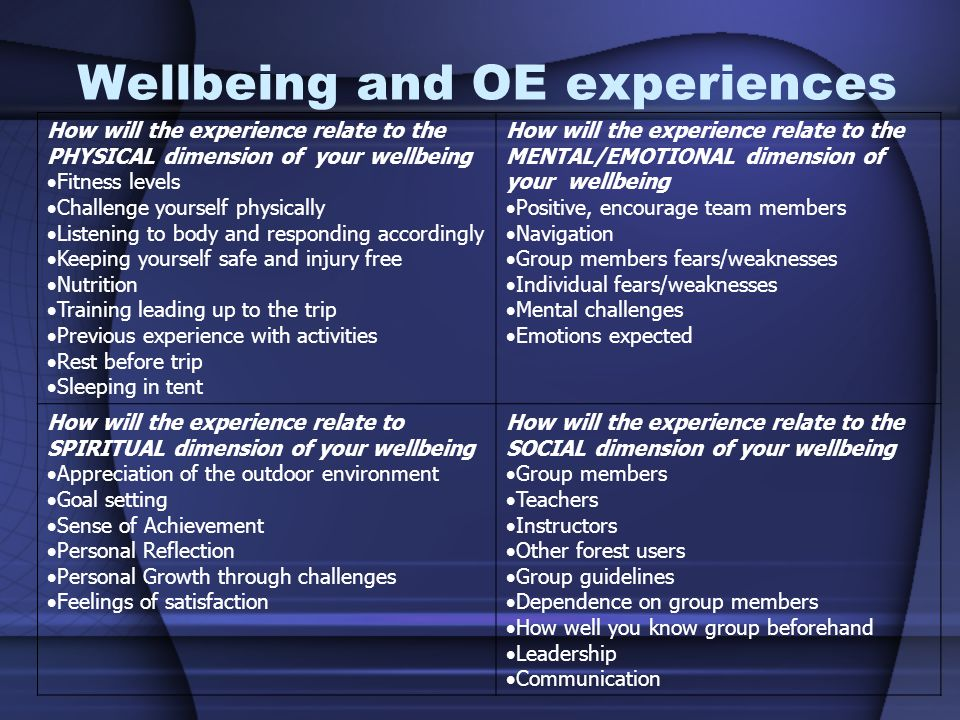 Wellbeing and OE experiences