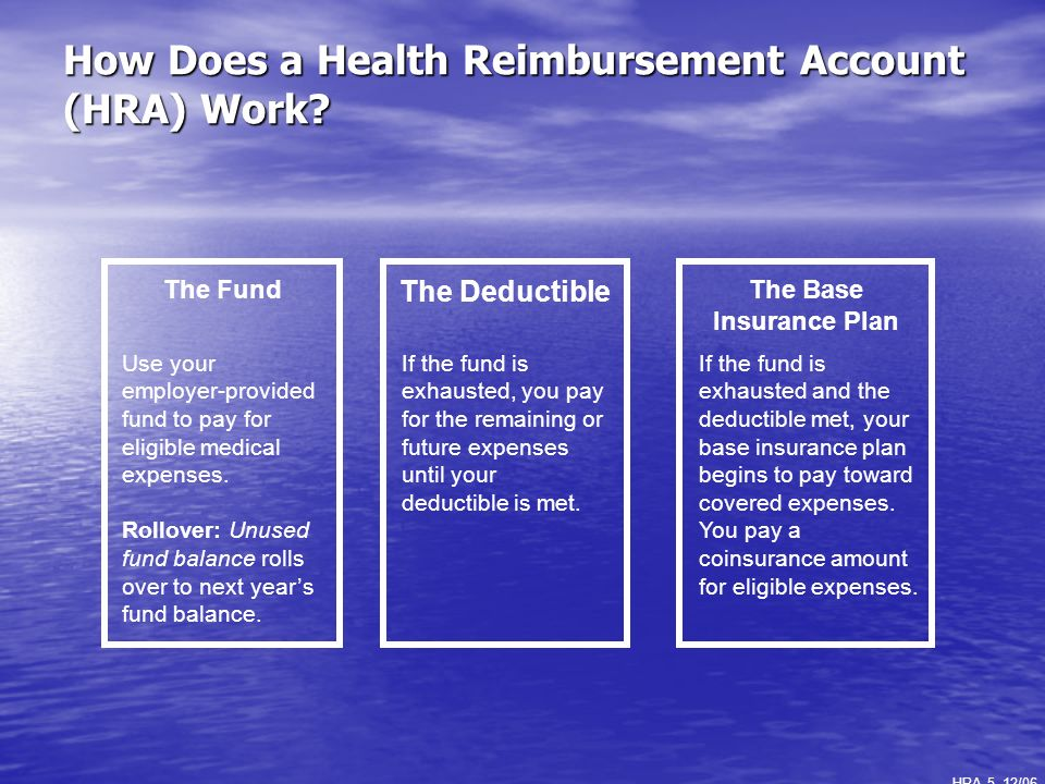 How Does a Health Reimbursement Account (HRA) Work