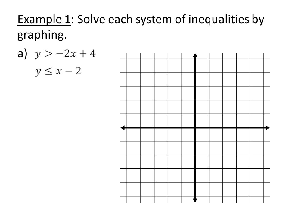Example 1: Solve each system of inequalities by graphing. a)
