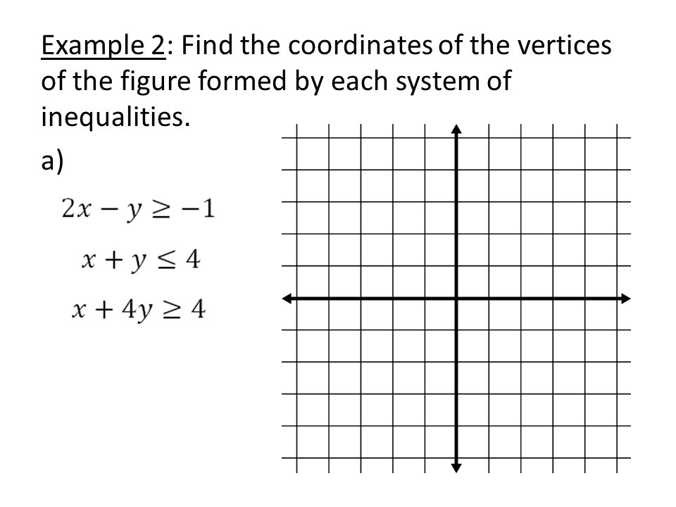 Example 2: Find the coordinates of the vertices of the figure formed by each system of inequalities.