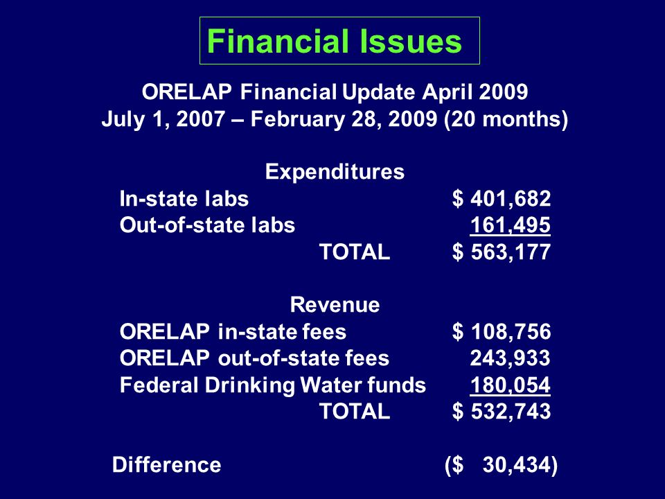 Financial Issues ORELAP Financial Update April 2009