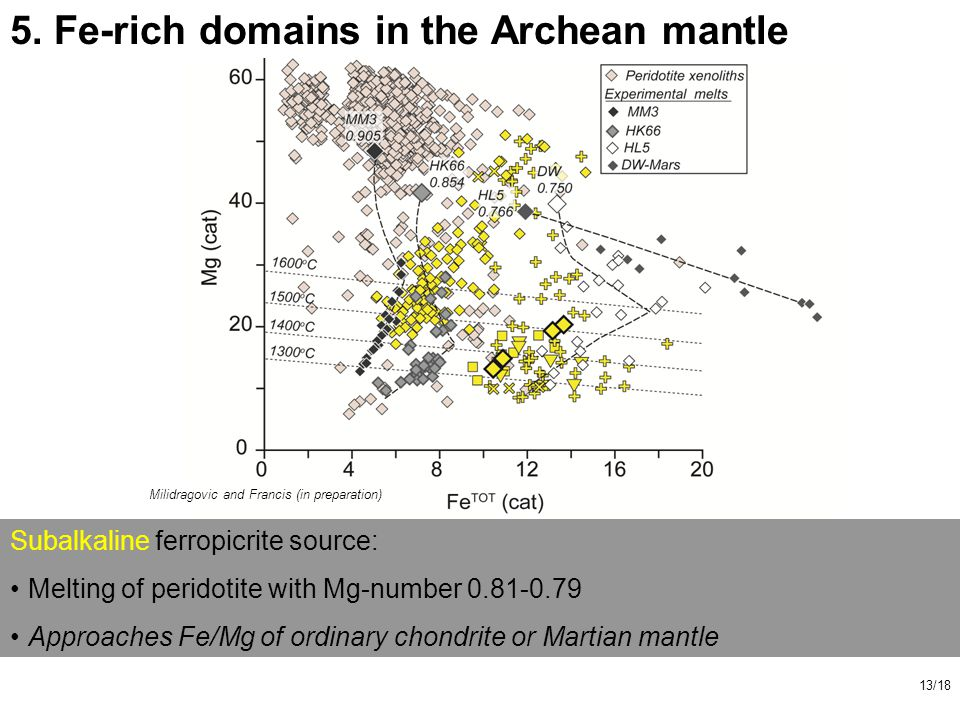 5. Fe-rich domains in the Archean mantle