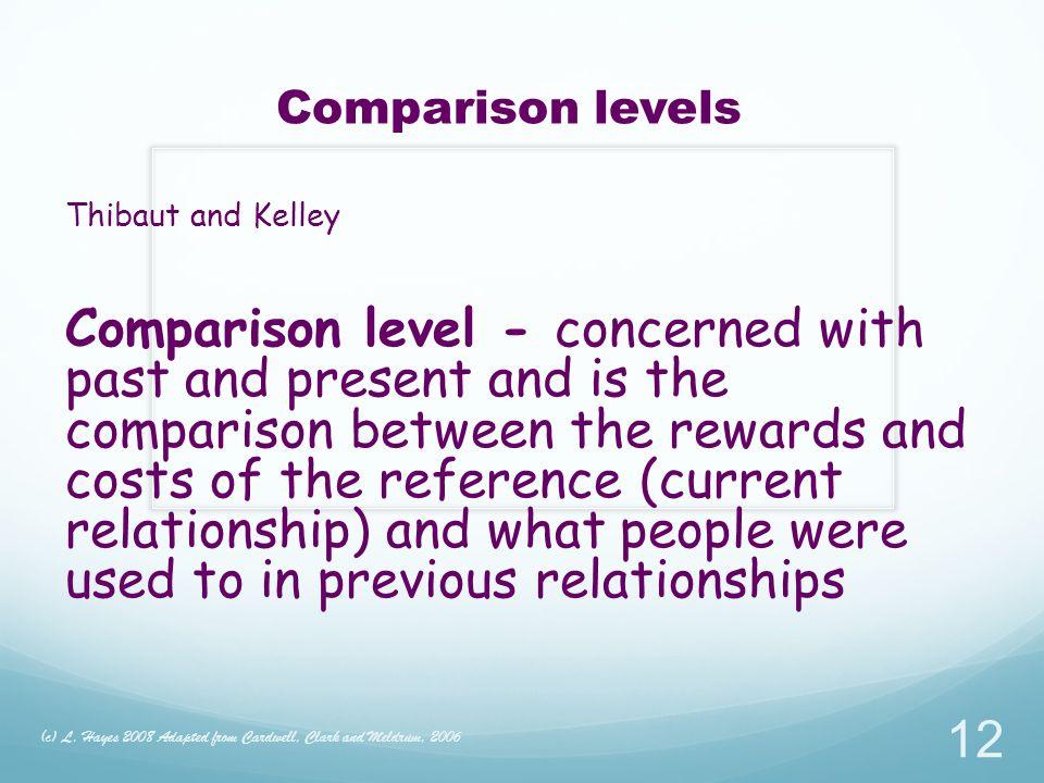 Comparison levels Thibaut and Kelley.