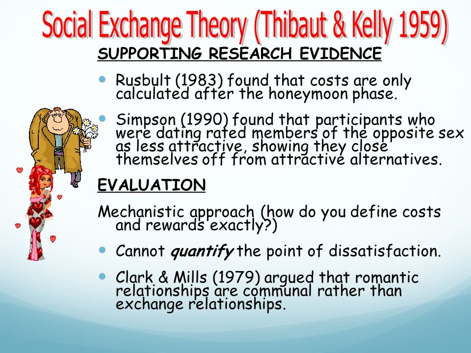 Social Exchange Theory (Thibaut & Kelly 1959)
