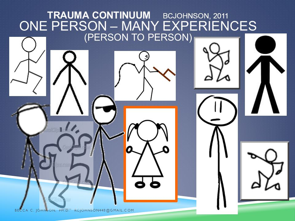 Trauma Continuum BCJohnson, 2011 One Person – MANY Experiences (person to person)