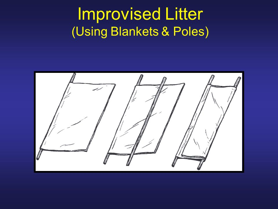 Improvised Litter (Using Blankets & Poles)