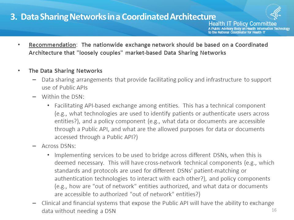 4. Public API as basic conduit of interoperability