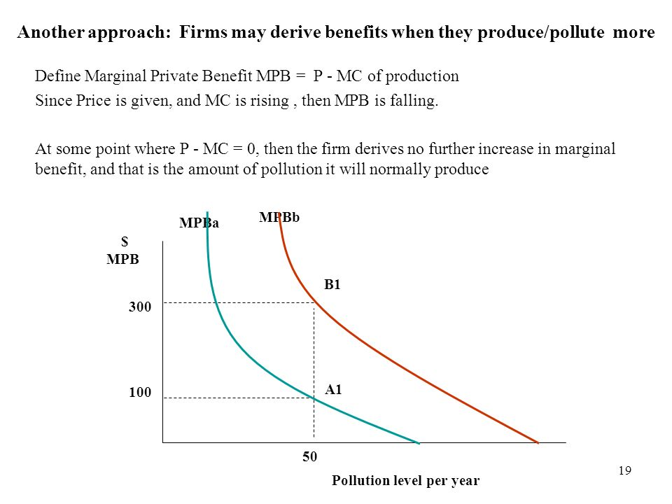 Another approach: Firms may derive benefits when they produce/pollute more