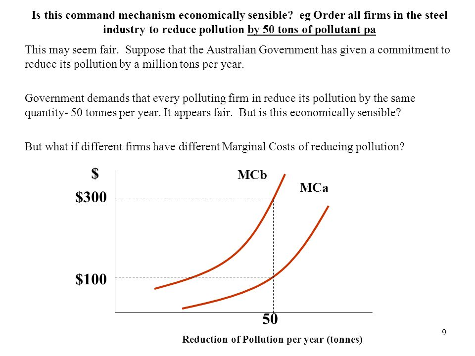 Is this command mechanism economically sensible