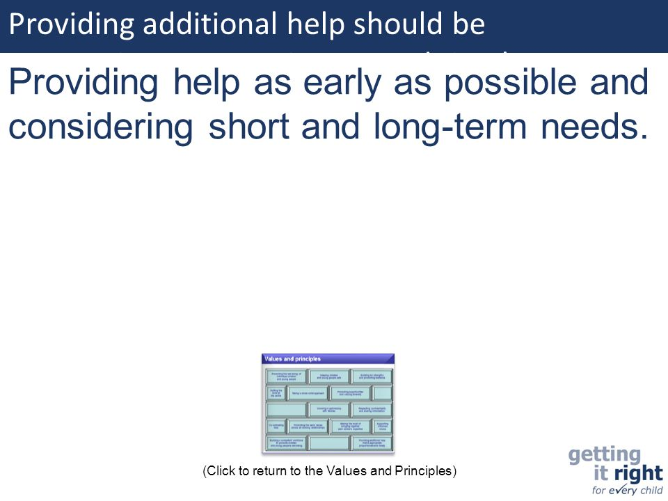 Providing additional help should be appropriate, proportionate and timely: