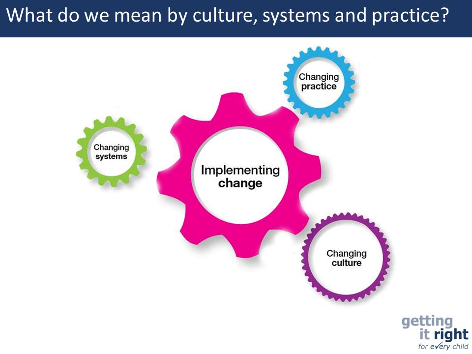 What do we mean by culture, systems and practice