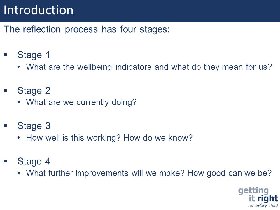 Introduction The reflection process has four stages: Stage 1 Stage 2