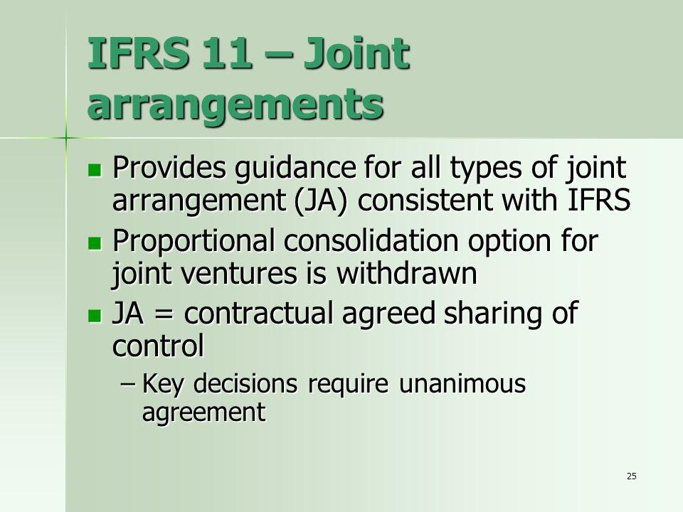 IFRS 11 – Joint arrangements