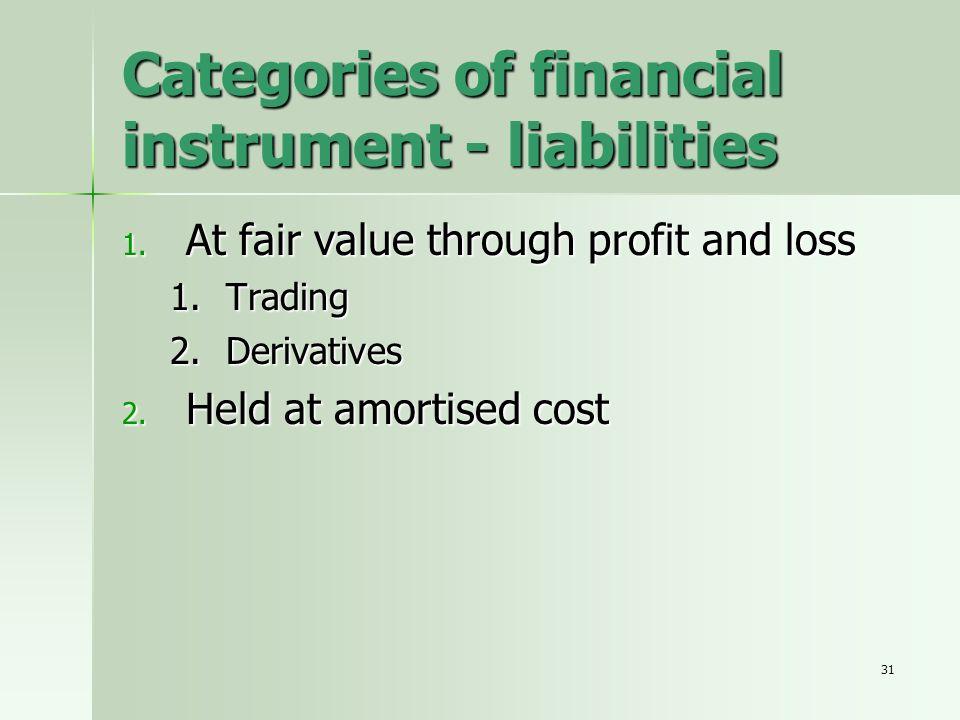 Categories of financial instrument - liabilities