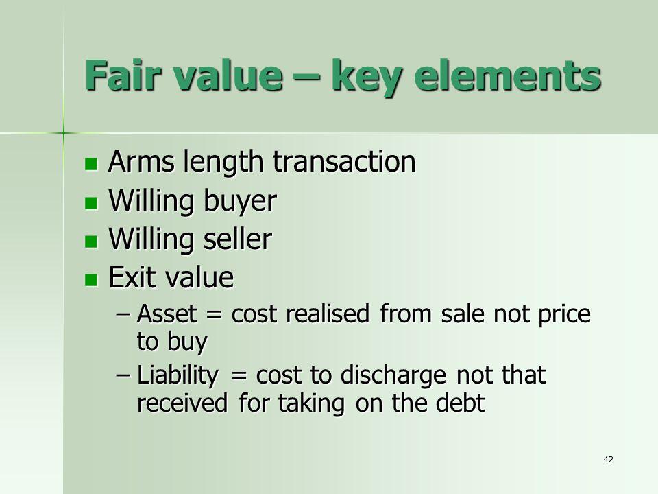 Fair value – key elements