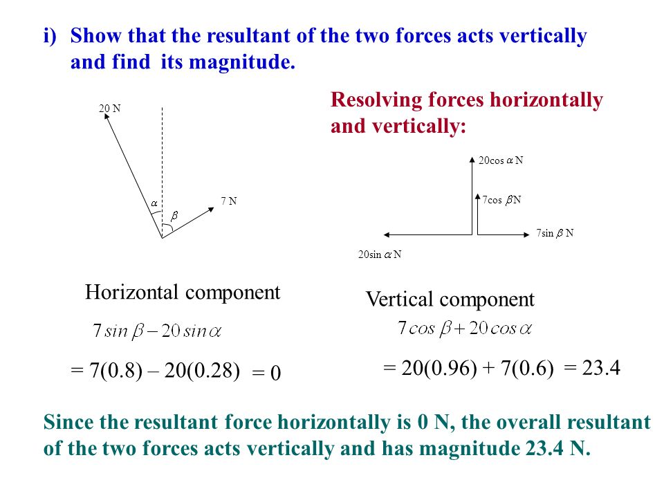 Resolving forces horizontally and vertically: