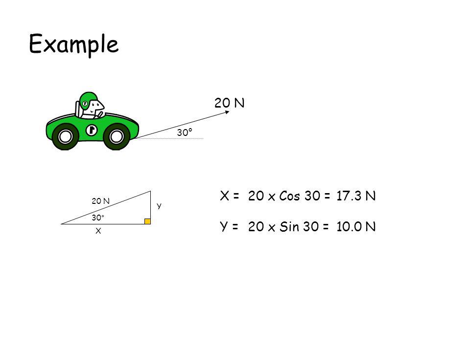 Example 20 N X = 20 x Cos 30 = 17.3 N Y = 20 x Sin 30 = 10.0 N 30°