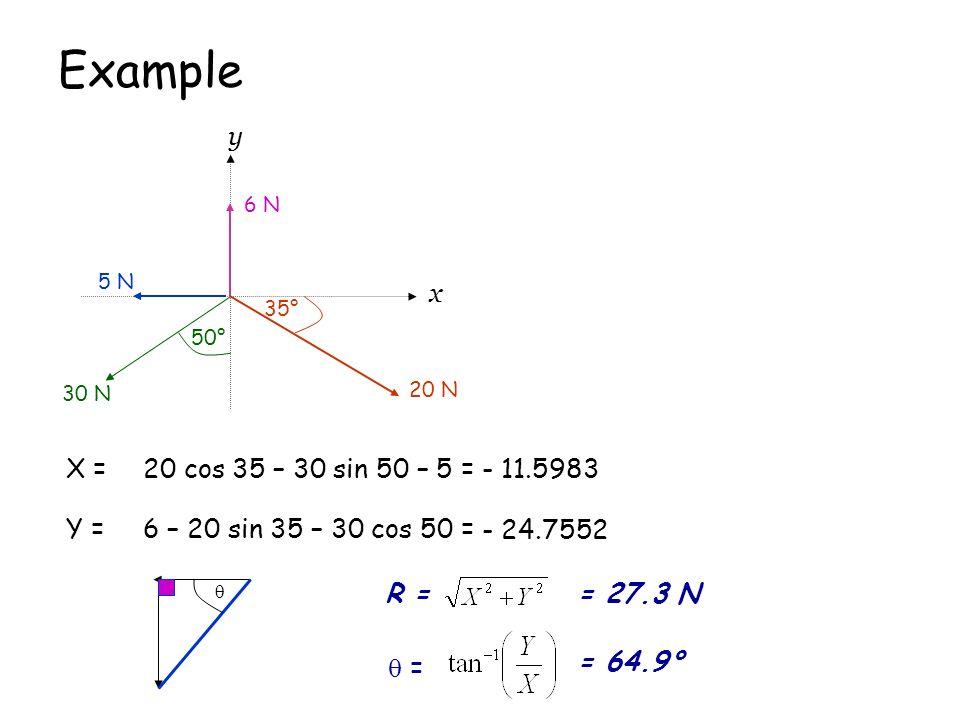 Example x y X = 20 cos 35 – 30 sin 50 – 5 = - 11.5983 Y =