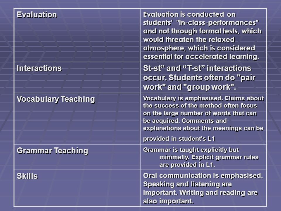 Evaluation Interactions
