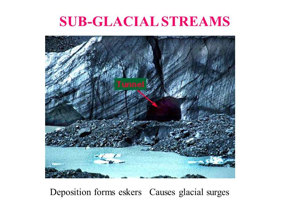 SUB-GLACIAL STREAMS Deposition forms eskers Causes glacial surges