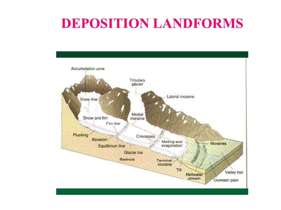 GLACIAL LANDFORMS SHAPE MOUNTAINS - ppt download
