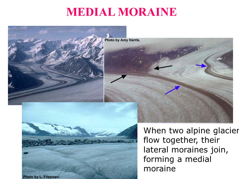 MEDIAL MORAINE When two alpine glaciers flow together, their