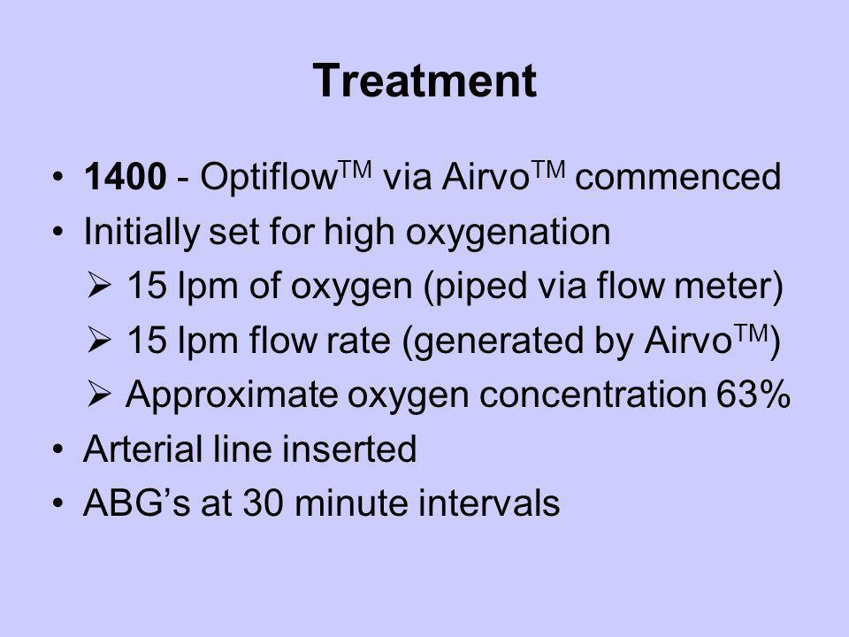 Treatment 1400 - OptiflowTM via AirvoTM commenced