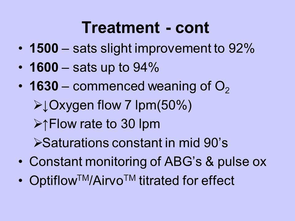 Treatment - cont 1500 – sats slight improvement to 92%