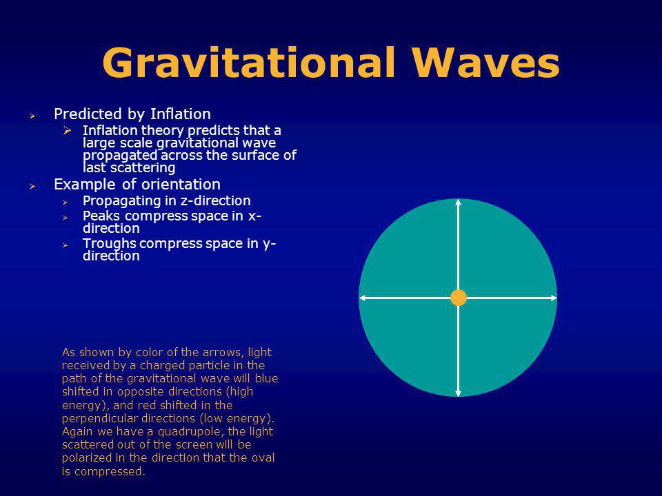 Gravitational Waves Predicted by Inflation Example of orientation