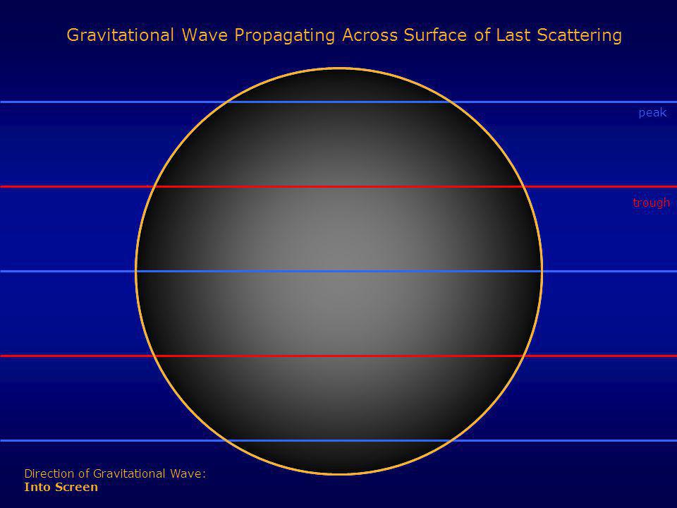 Gravitational Wave Propagating Across Surface of Last Scattering