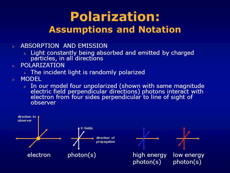 Polarization: Assumptions and Notation