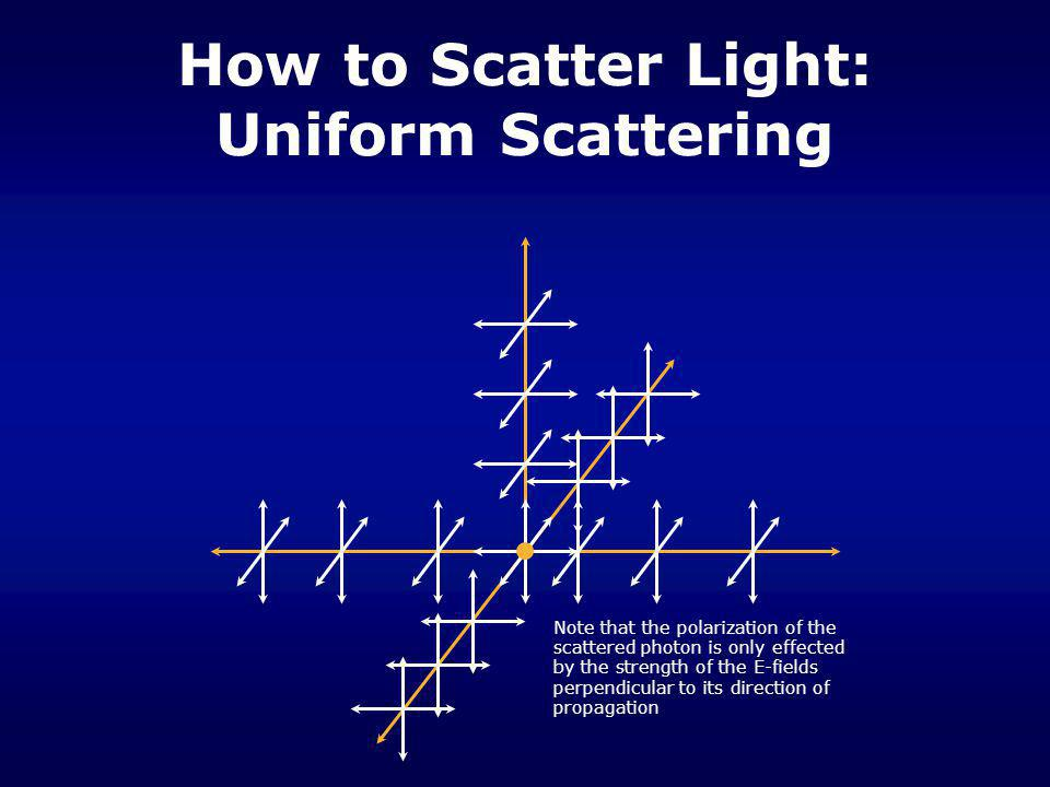 How to Scatter Light: Uniform Scattering