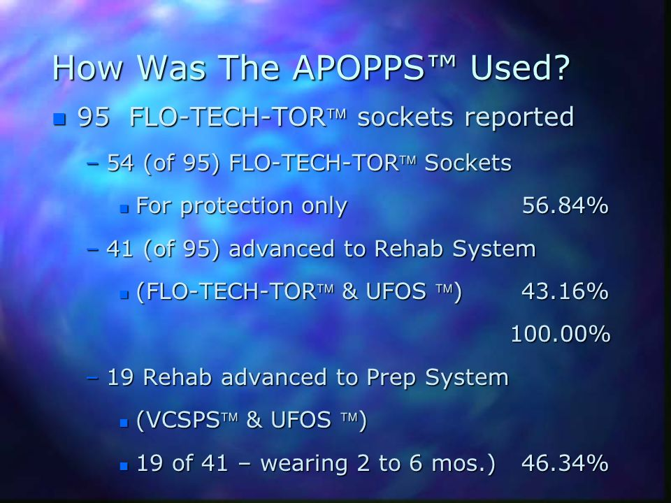 How Was The APOPPS™ Used