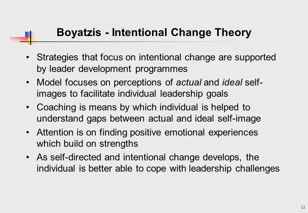 Boyatzis - Intentional Change Theory