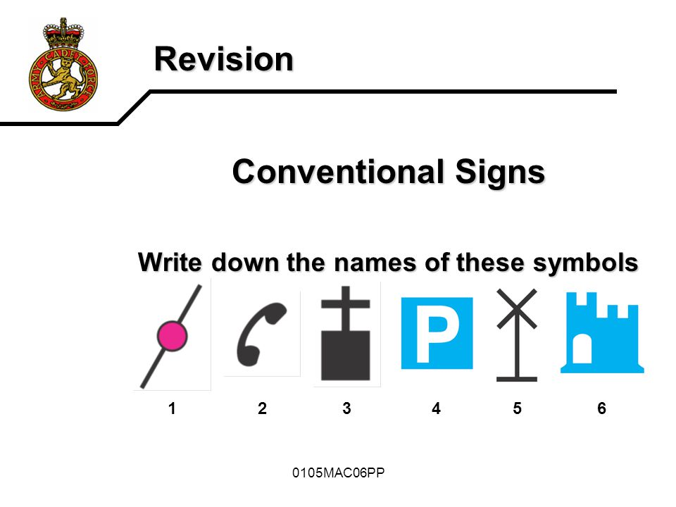 Write down the names of these symbols