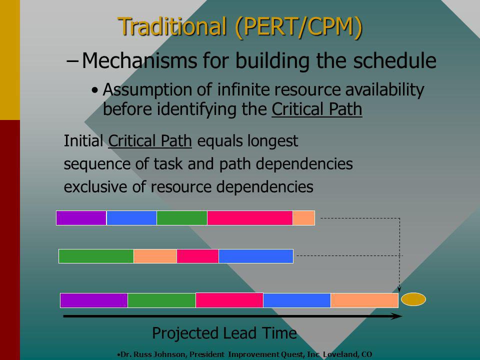 Traditional (PERT/CPM)