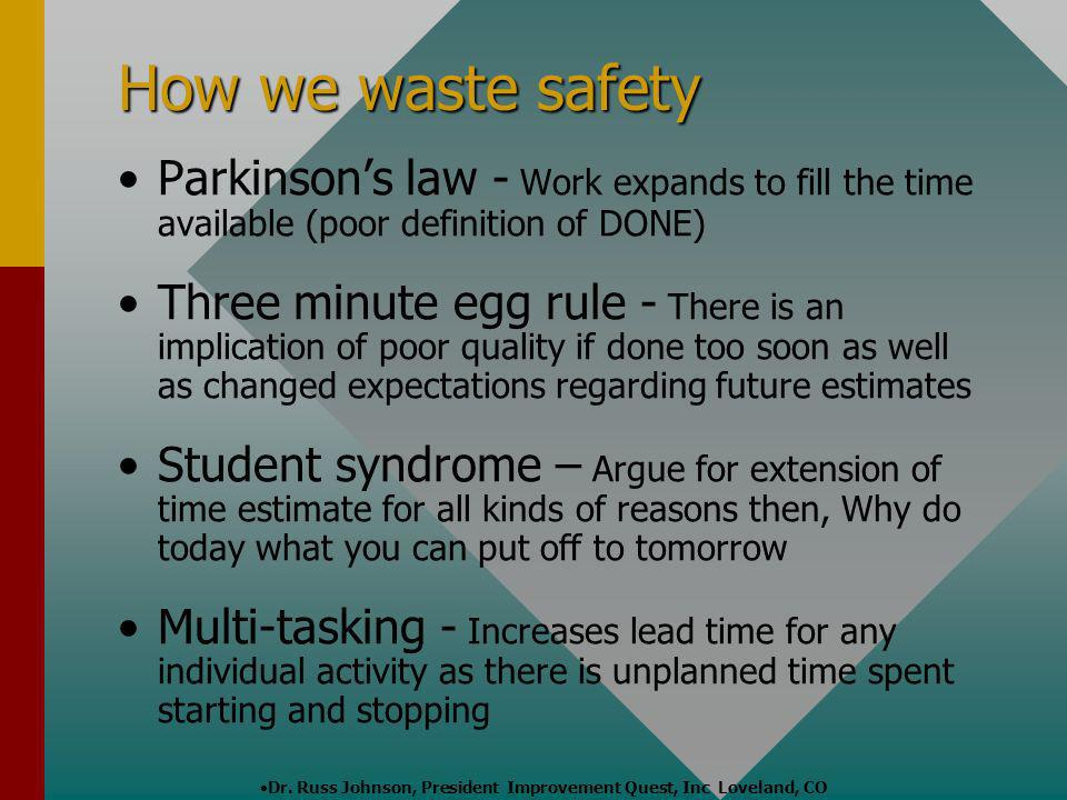 How we waste safety Parkinson's law - Work expands to fill the time available (poor definition of DONE)