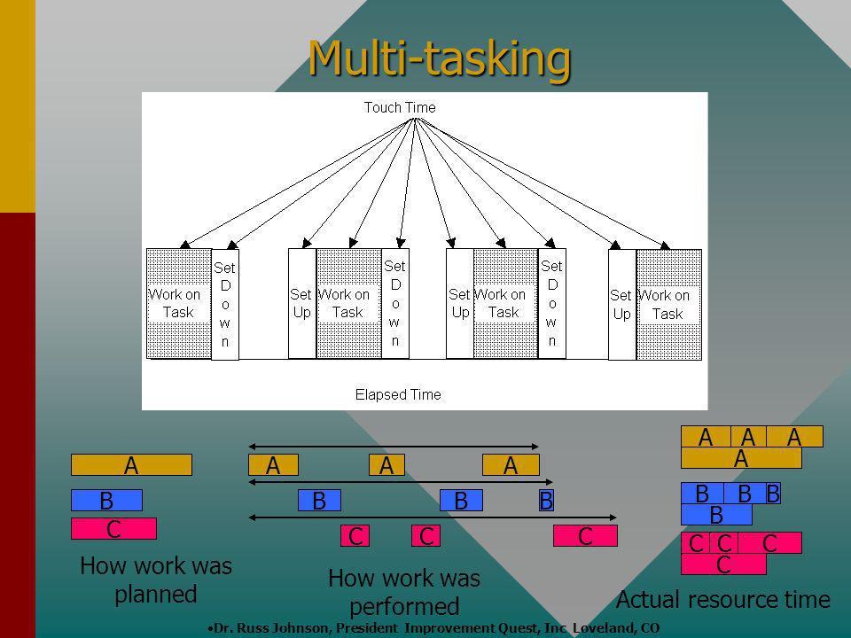 Multi-tasking A A A A A A A A B B B B B B B B C C C C C C C
