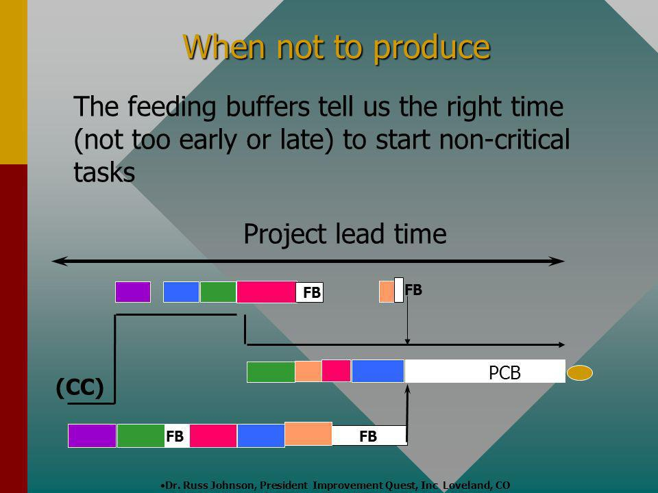 When not to produce The feeding buffers tell us the right time (not too early or late) to start non-critical tasks.