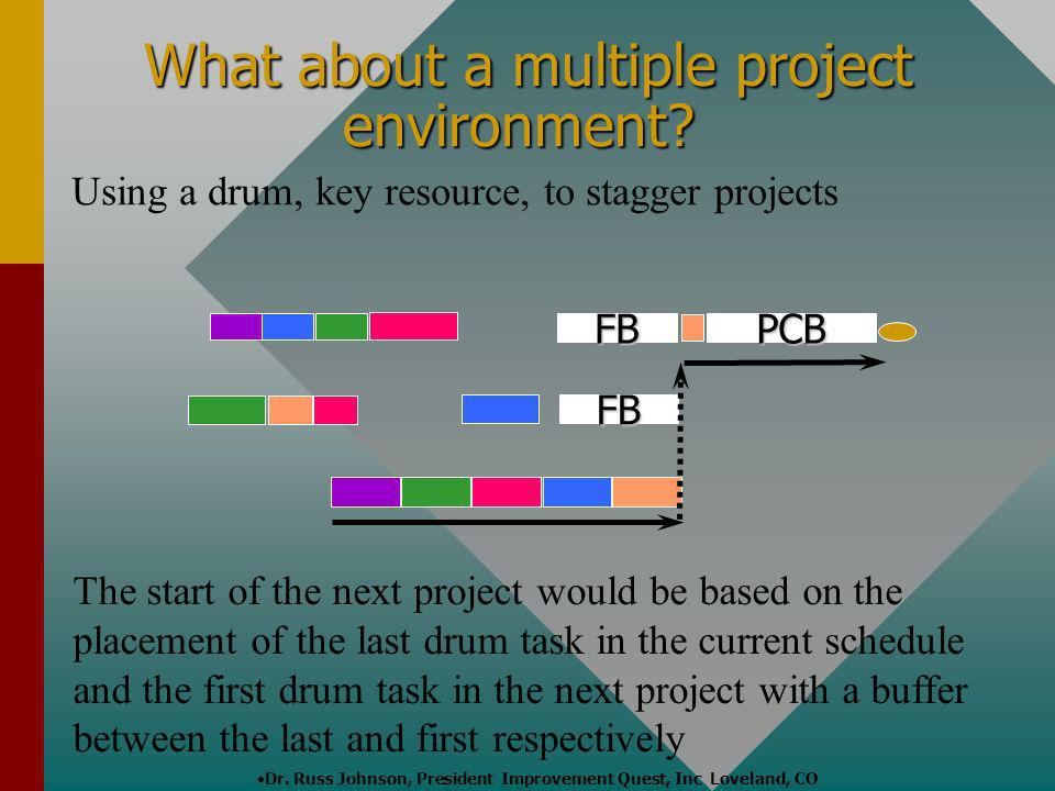 What about a multiple project environment